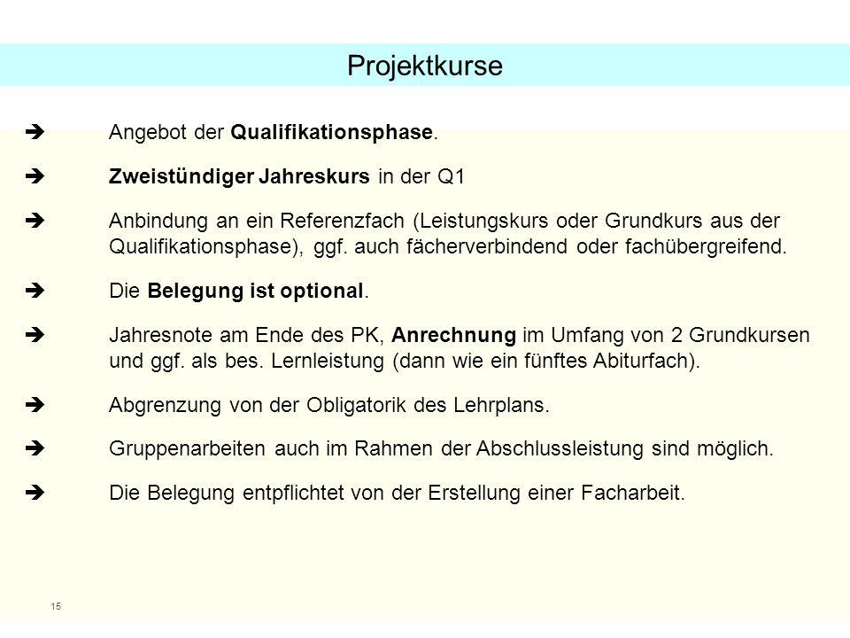 15  Angebot der Qualifikationsphase.  Zweistündiger Jahreskurs in der Q1  Anbindung an ein Referenzfach (Leistungskurs oder Grundkurs aus der Quali