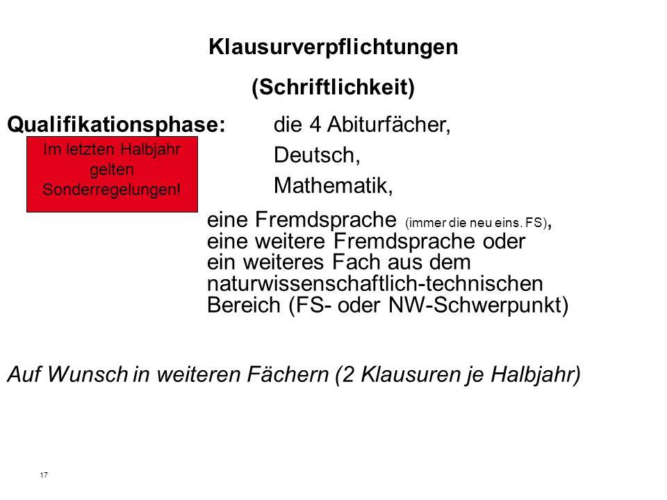 17 Klausurverpflichtungen (Schriftlichkeit) Qualifikationsphase:die 4 Abiturfächer, Deutsch, Mathematik, eine Fremdsprache (immer die neu eins. FS), e