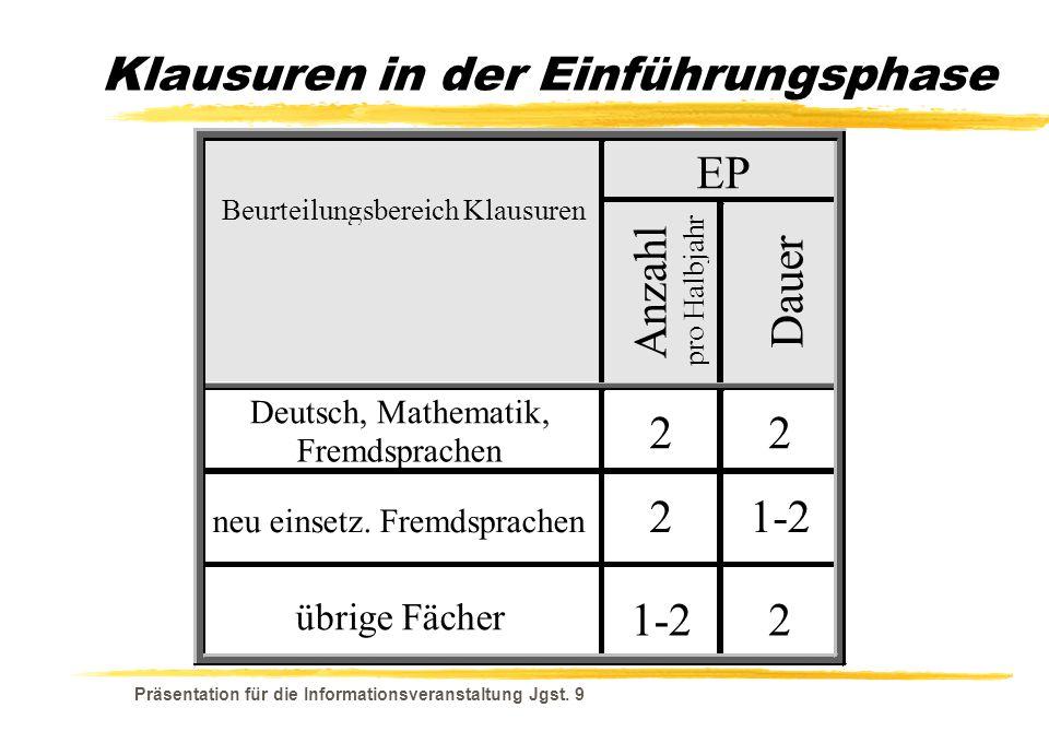 Präsentation für die Informationsveranstaltung Jgst. 9 Klausuren in der Einführungsphase