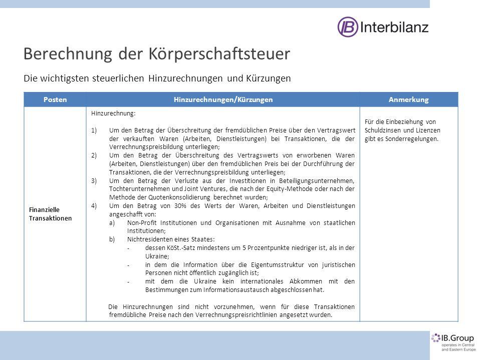 Berechnung der Körperschaftsteuer PostenHinzurechnungen/KürzungenAnmerkung Finanzielle Transaktionen Hinzurechnung: 1)Um den Betrag der Überschreitung
