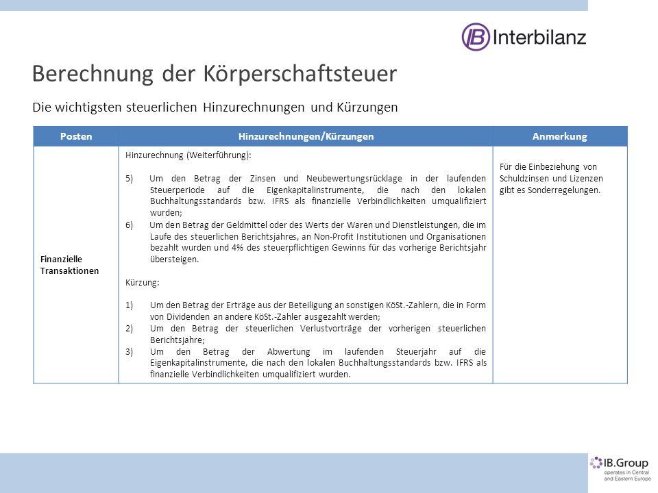 Berechnung der Körperschaftsteuer PostenHinzurechnungen/KürzungenAnmerkung Finanzielle Transaktionen Hinzurechnung (Weiterführung): 5) Um den Betrag d