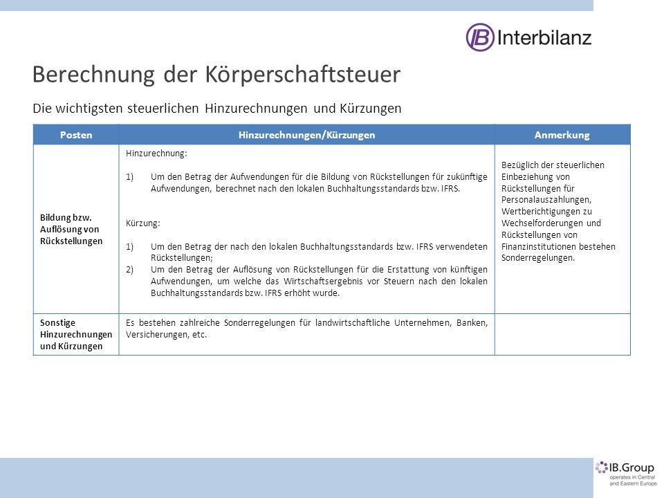 Berechnung der Körperschaftsteuer PostenHinzurechnungen/KürzungenAnmerkung Bildung bzw. Auflösung von Rückstellungen Hinzurechnung: 1)Um den Betrag de