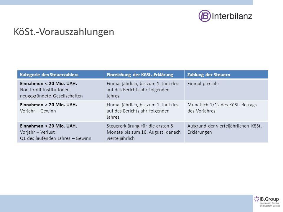 KöSt.-Vorauszahlungen Beispiel: Einnahmen 2014: 25 Mio.