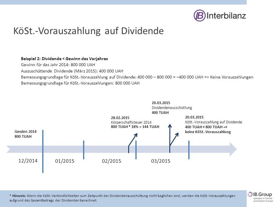 Körperschaftsteuer Thin capitalization rules Beispiel: Eigenkapital*: 40 Mio.