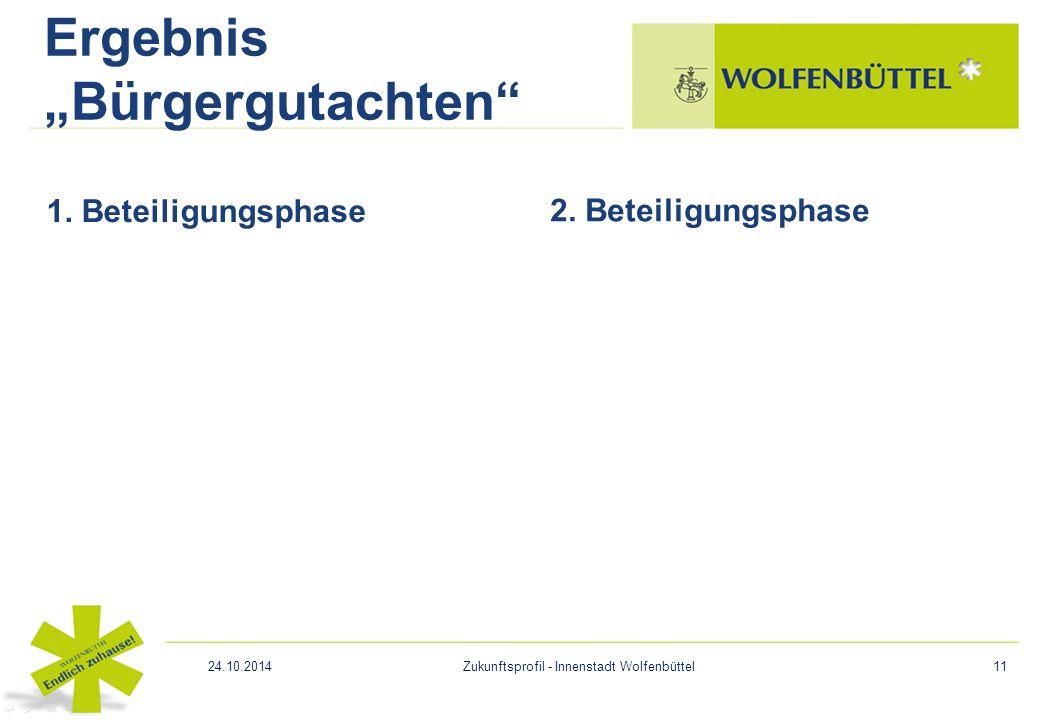 """2. Beteiligungsphase Ergebnis """"Bürgergutachten"""" 1. Beteiligungsphase 24.10.2014Zukunftsprofil - Innenstadt Wolfenbüttel11"""