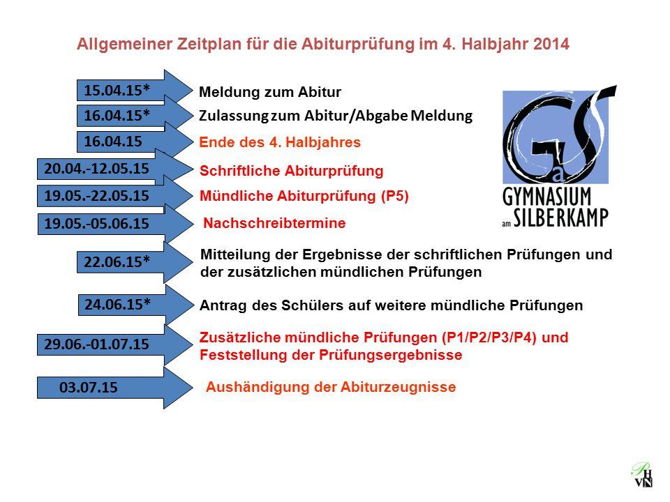 15.04.15* 16.04.15* 16.04.15 20.04.-12.05.15 19.05.-22.05.1524.06.15*29.06.-01.07.15 03.07.15 Allgemeiner Zeitplan für die Abiturprüfung im 4. Halbjah