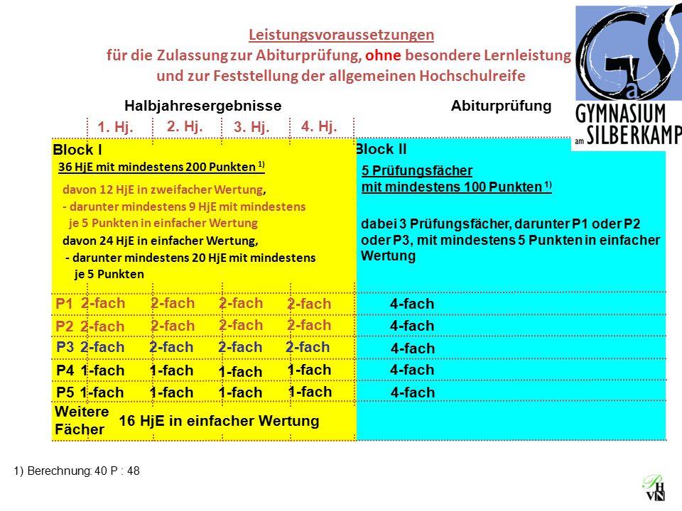 Block II 4-fach Block I 1. Hj.3. Hj. 2. Hj. 4. Hj. Leistungsvoraussetzungen für die Zulassung zur Abiturprüfung, ohne besondere Lernleistung, und zur