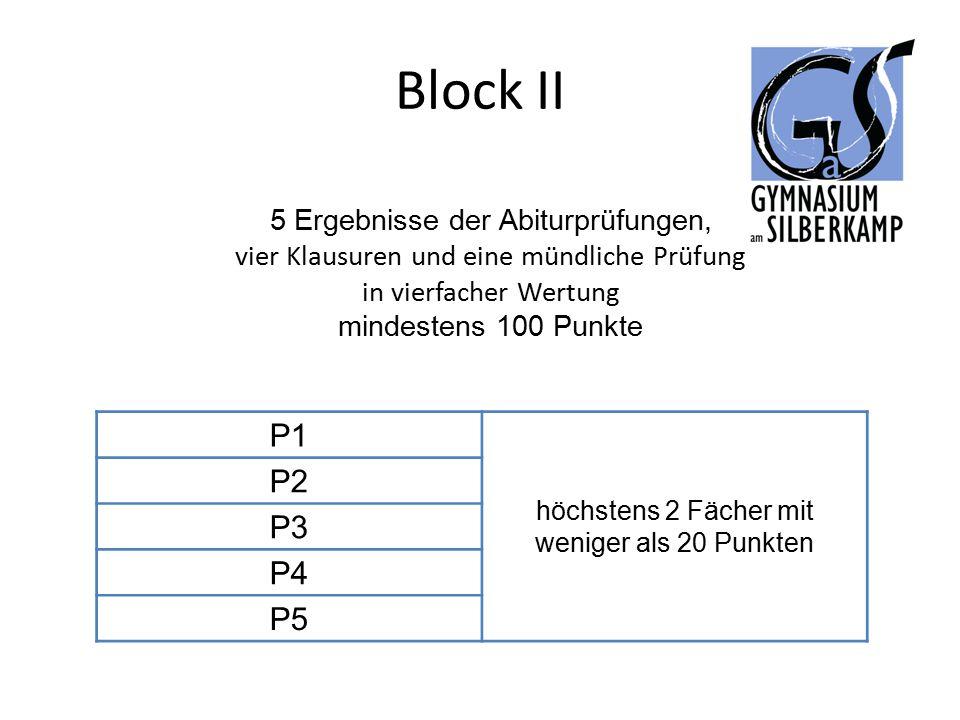 Block II 5 Ergebnisse der Abiturprüfungen, vier Klausuren und eine mündliche Prüfung in vierfacher Wertung mindestens 100 Punkte P1 höchstens 2 Fächer