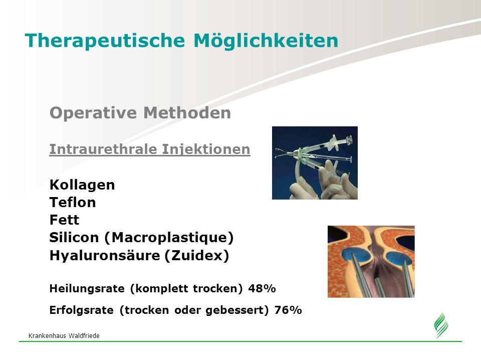 Krankenhaus Waldfriede Therapeutische Möglichkeiten Operative Methoden Intraurethrale Injektionen Kollagen Teflon Fett Silicon (Macroplastique) Hyaluronsäure (Zuidex) Heilungsrate (komplett trocken) 48% Erfolgsrate (trocken oder gebessert) 76%