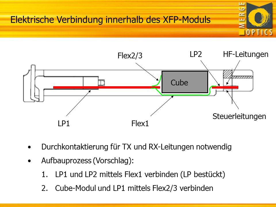 Elektrische Verbindung innerhalb des XFP-Moduls Durchkontaktierung für TX und RX-Leitungen notwendig Aufbauprozess (Vorschlag): 1.LP1 und LP2 mittels Flex1 verbinden (LP bestückt) 2.Cube-Modul und LP1 mittels Flex2/3 verbinden HF-Leitungen Steuerleitungen Cube Flex2/3 Flex1LP1 LP2