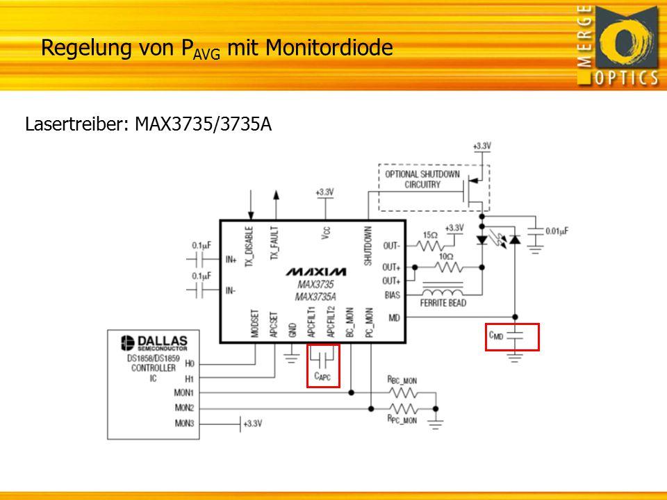 Regelung von P AVG mit Monitordiode Lasertreiber: MAX3735/3735A
