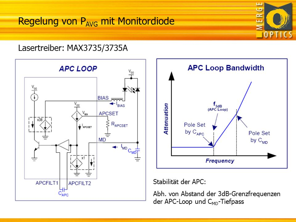 Regelung von P AVG mit Monitordiode Lasertreiber: MAX3735/3735A Stabilität der APC: Abh.