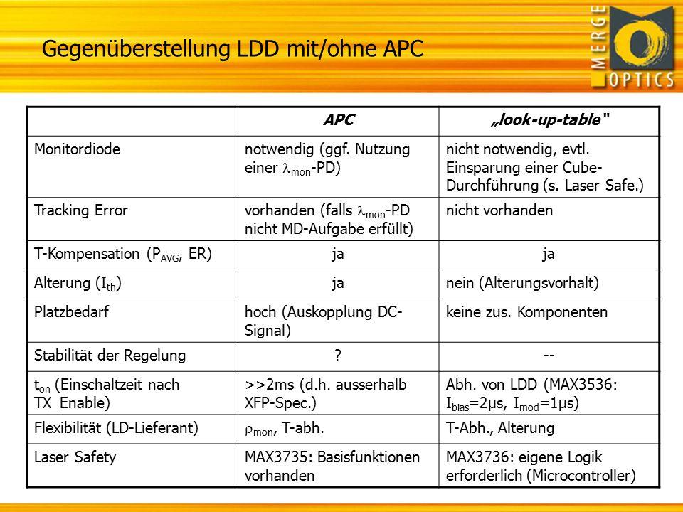 """Gegenüberstellung LDD mit/ohne APC APC""""look-up-table Monitordiodenotwendig (ggf."""