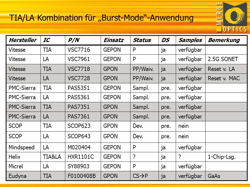"TIA/LA Kombination für ""Burst-Mode -Anwendung HerstellerICP/NEinsatzStatusDSSamplesBemerkung VitesseTIAVSC7716GEPONPjaverfügbar VitesseLAVSC7961GEPONPjaverfügbar2.5G SONET VitesseTIAVSC7718GPONPP/Waiv.javerfügbarReset v."