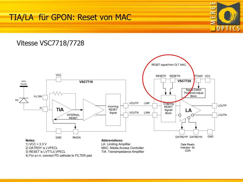 TIA/LA für GPON: Reset von MAC Vitesse VSC7718/7728