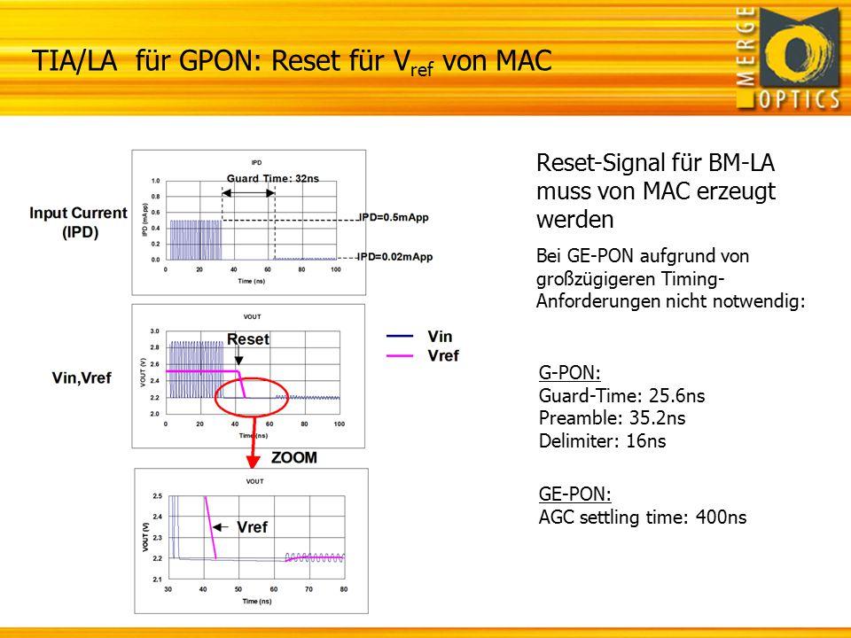 TIA/LA für GPON: Reset für V ref von MAC Reset-Signal für BM-LA muss von MAC erzeugt werden Bei GE-PON aufgrund von großzügigeren Timing- Anforderungen nicht notwendig: G-PON: Guard-Time: 25.6ns Preamble: 35.2ns Delimiter: 16ns GE-PON: AGC settling time: 400ns