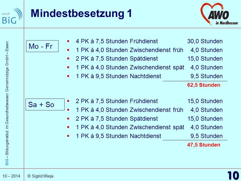 BiG – Bildungsinstitut im Gesundheitswesen Gemeinnützige GmbH – Essen 10 10 – 2014 © Sigrid Wieja Mindestbesetzung 1  4 PK à 7,5 Stunden Frühdienst30