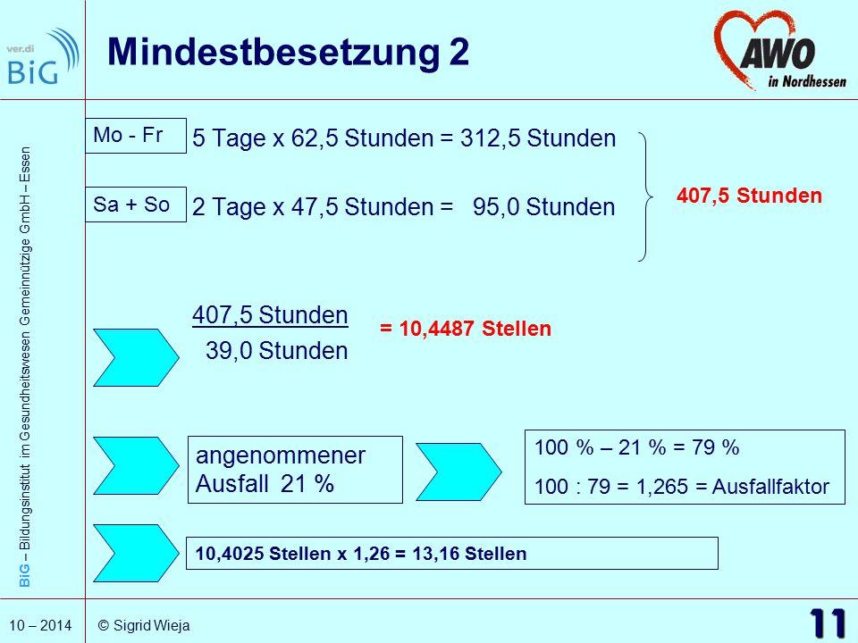 BiG – Bildungsinstitut im Gesundheitswesen Gemeinnützige GmbH – Essen 11 10 – 2014 © Sigrid Wieja Mindestbesetzung 2 5 Tage x 62,5 Stunden = 312,5 Stu