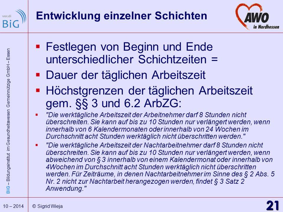 BiG – Bildungsinstitut im Gesundheitswesen Gemeinnützige GmbH – Essen 21 10 – 2014 © Sigrid Wieja Entwicklung einzelner Schichten  Festlegen von Begi