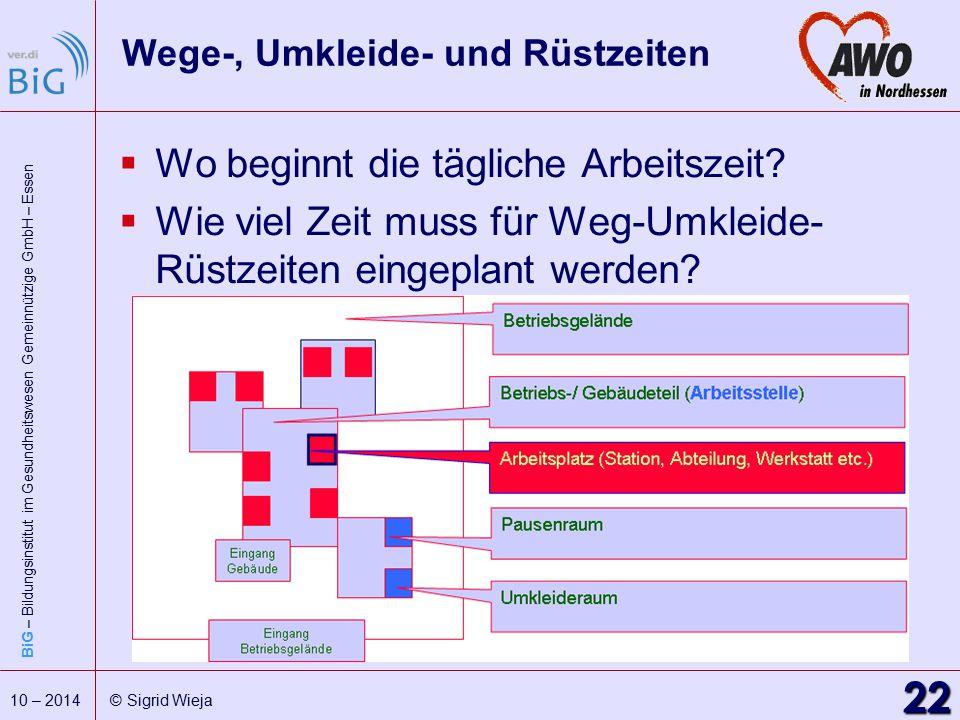 BiG – Bildungsinstitut im Gesundheitswesen Gemeinnützige GmbH – Essen 22 10 – 2014 © Sigrid Wieja Wege-, Umkleide- und Rüstzeiten  Wo beginnt die täg