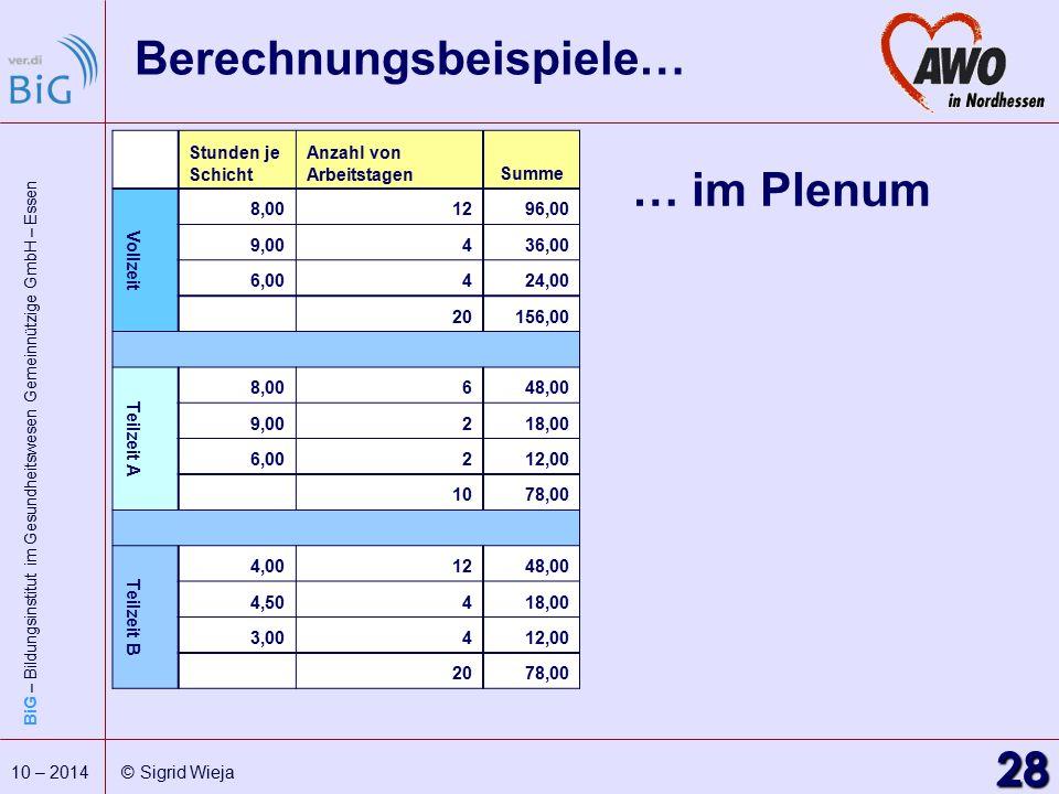 BiG – Bildungsinstitut im Gesundheitswesen Gemeinnützige GmbH – Essen 28 10 – 2014 © Sigrid Wieja Berechnungsbeispiele… Stunden je Schicht Anzahl von