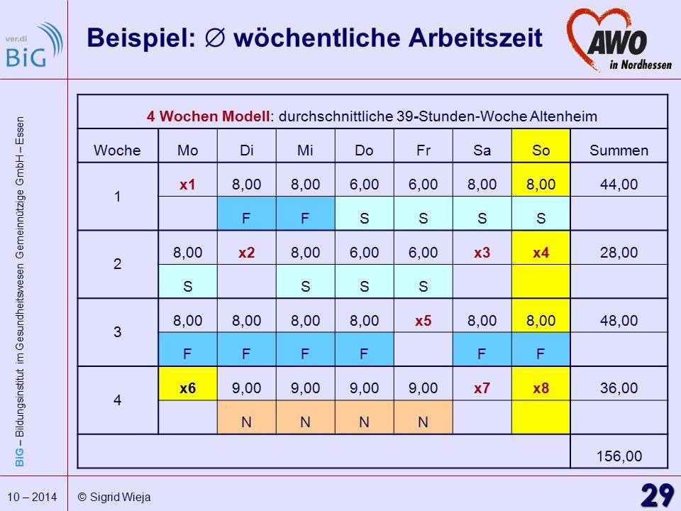 BiG – Bildungsinstitut im Gesundheitswesen Gemeinnützige GmbH – Essen 29 10 – 2014 © Sigrid Wieja Beispiel:  wöchentliche Arbeitszeit 4 Wochen Modell