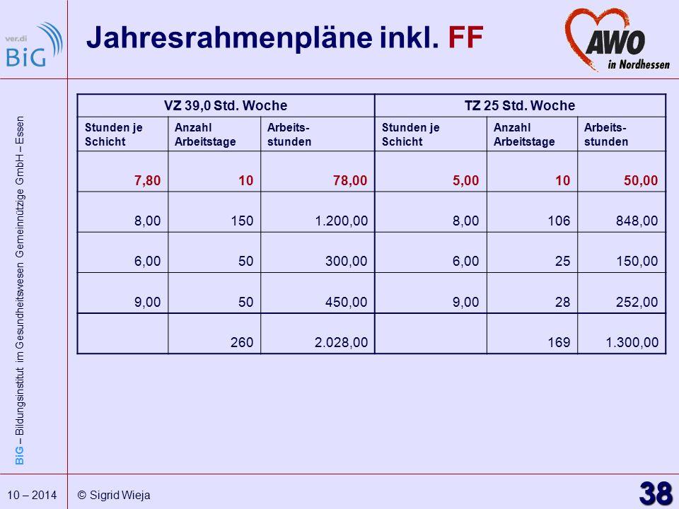 BiG – Bildungsinstitut im Gesundheitswesen Gemeinnützige GmbH – Essen 38 10 – 2014 © Sigrid Wieja Jahresrahmenpläne inkl. FF VZ 39,0 Std. WocheTZ 25 S