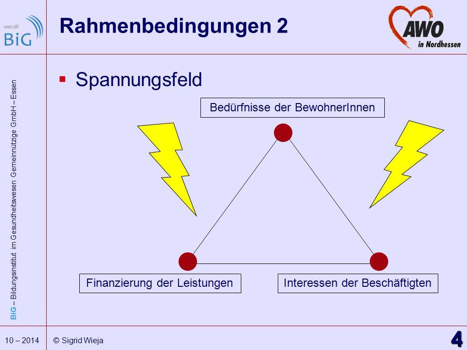 BiG – Bildungsinstitut im Gesundheitswesen Gemeinnützige GmbH – Essen 4 10 – 2014 © Sigrid Wieja Rahmenbedingungen 2  Spannungsfeld Bedürfnisse der B