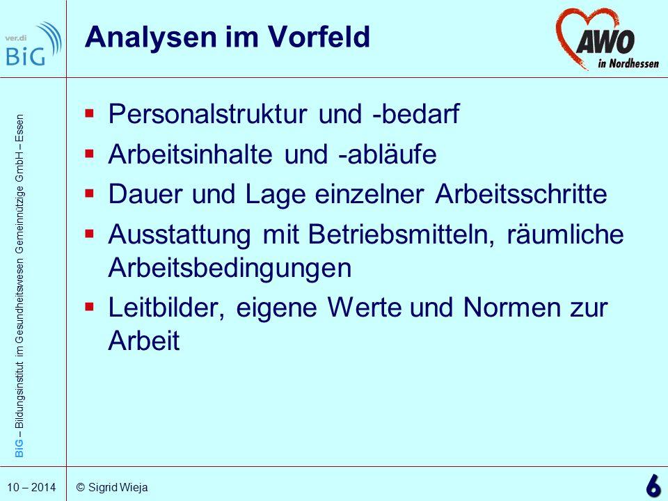 BiG – Bildungsinstitut im Gesundheitswesen Gemeinnützige GmbH – Essen 6 10 – 2014 © Sigrid Wieja Analysen im Vorfeld  Personalstruktur und -bedarf 