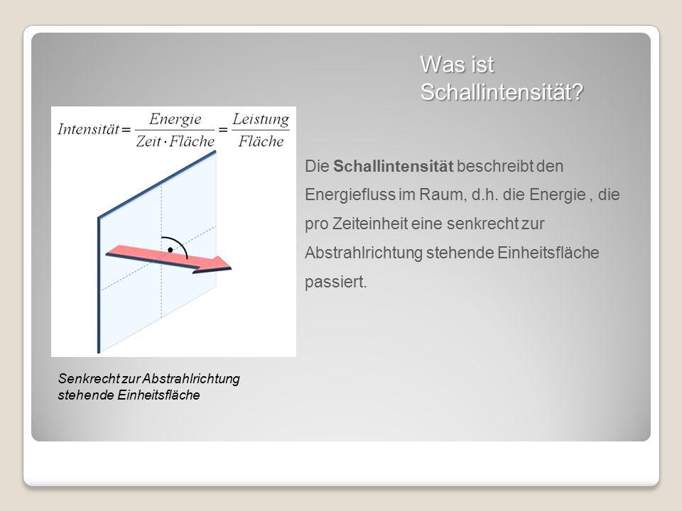 Was ist Schallintensität? Die Schallintensität beschreibt den Energiefluss im Raum, d.h. die Energie, die pro Zeiteinheit eine senkrecht zur Abstrahlr