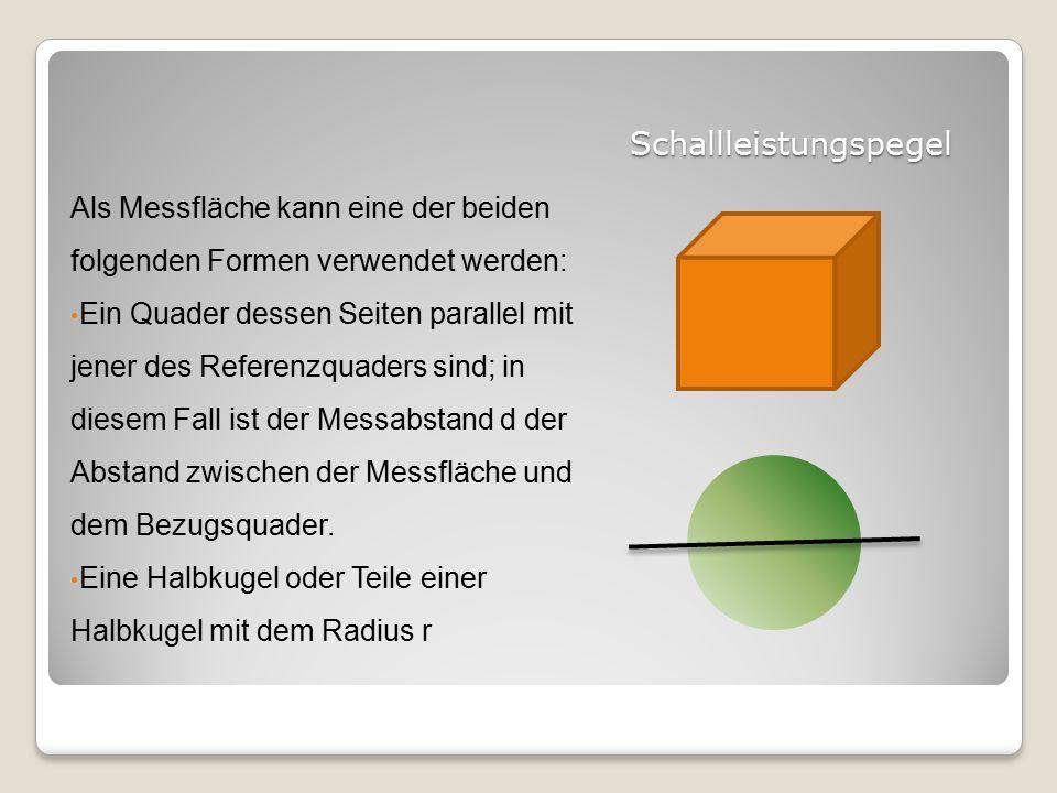 Schallleistungspegel Als Messfläche kann eine der beiden folgenden Formen verwendet werden: Ein Quader dessen Seiten parallel mit jener des Referenzquaders sind; in diesem Fall ist der Messabstand d der Abstand zwischen der Messfläche und dem Bezugsquader.