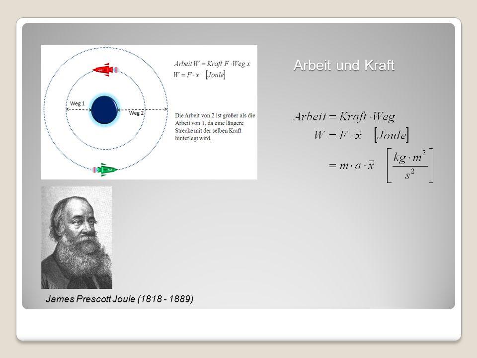 Arbeit und Kraft James Prescott Joule (1818 - 1889)
