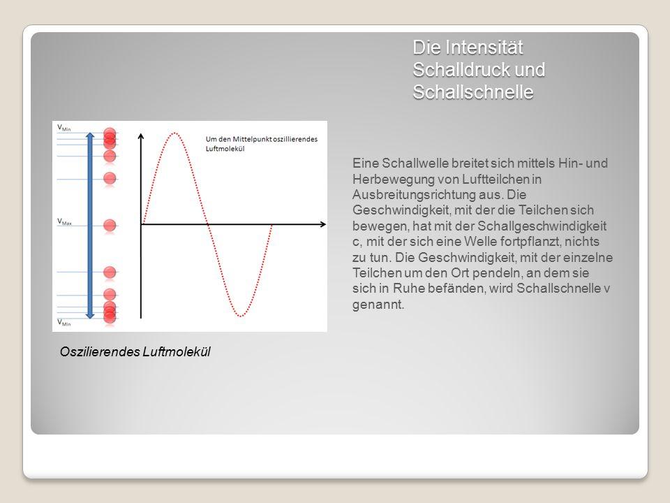 Die Intensität Schalldruck und Schallschnelle Oszilierendes Luftmolekül Eine Schallwelle breitet sich mittels Hin- und Herbewegung von Luftteilchen in Ausbreitungsrichtung aus.