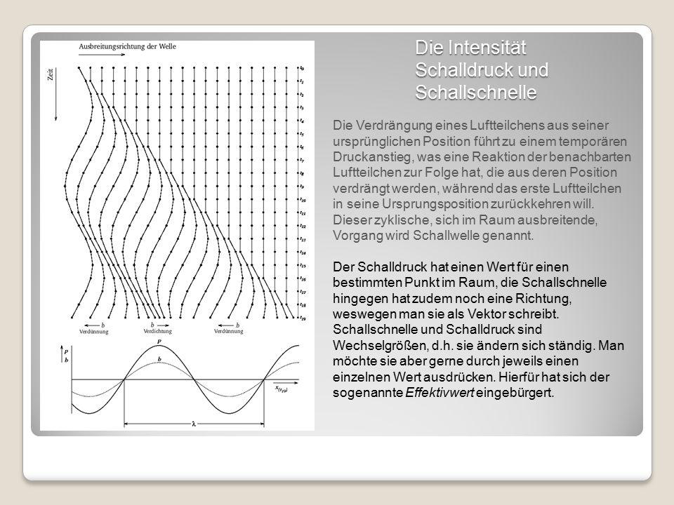 Die Intensität Schalldruck und Schallschnelle Die Verdrängung eines Luftteilchens aus seiner ursprünglichen Position führt zu einem temporären Druckanstieg, was eine Reaktion der benachbarten Luftteilchen zur Folge hat, die aus deren Position verdrängt werden, während das erste Luftteilchen in seine Ursprungsposition zurückkehren will.