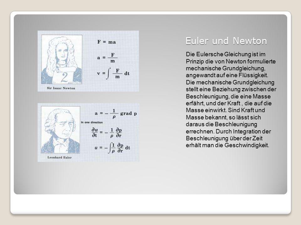 Euler und Newton Die Eulersche Gleichung ist im Prinzip die von Newton formulierte mechanische Grundgleichung, angewandt auf eine Flüssigkeit.
