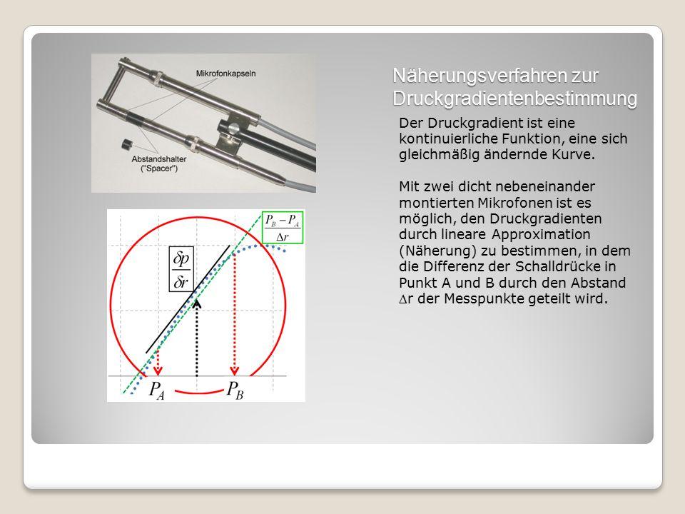 Näherungsverfahren zur Druckgradientenbestimmung Der Druckgradient ist eine kontinuierliche Funktion, eine sich gleichmäßig ändernde Kurve. Mit zwei d