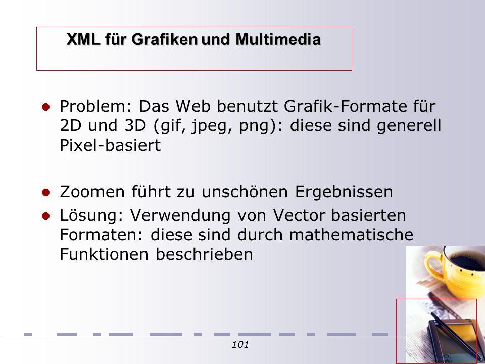 101 XML für Grafiken und Multimedia Problem: Das Web benutzt Grafik-Formate für 2D und 3D (gif, jpeg, png): diese sind generell Pixel-basiert Zoomen führt zu unschönen Ergebnissen Lösung: Verwendung von Vector basierten Formaten: diese sind durch mathematische Funktionen beschrieben