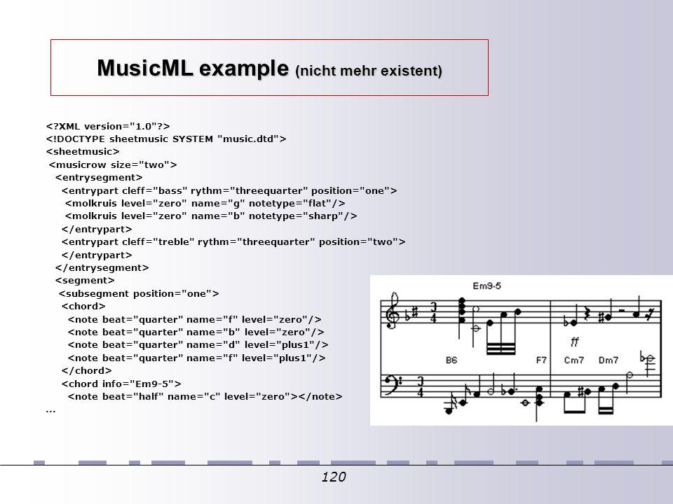 120 MusicML example (nicht mehr existent)...