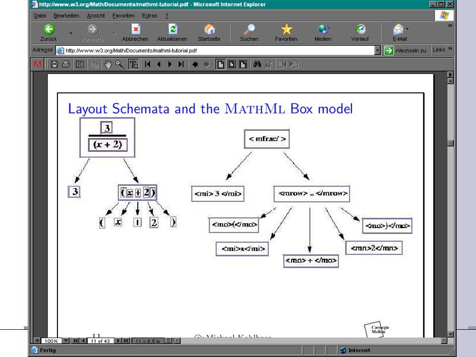123 MathML XML-Anwenungen
