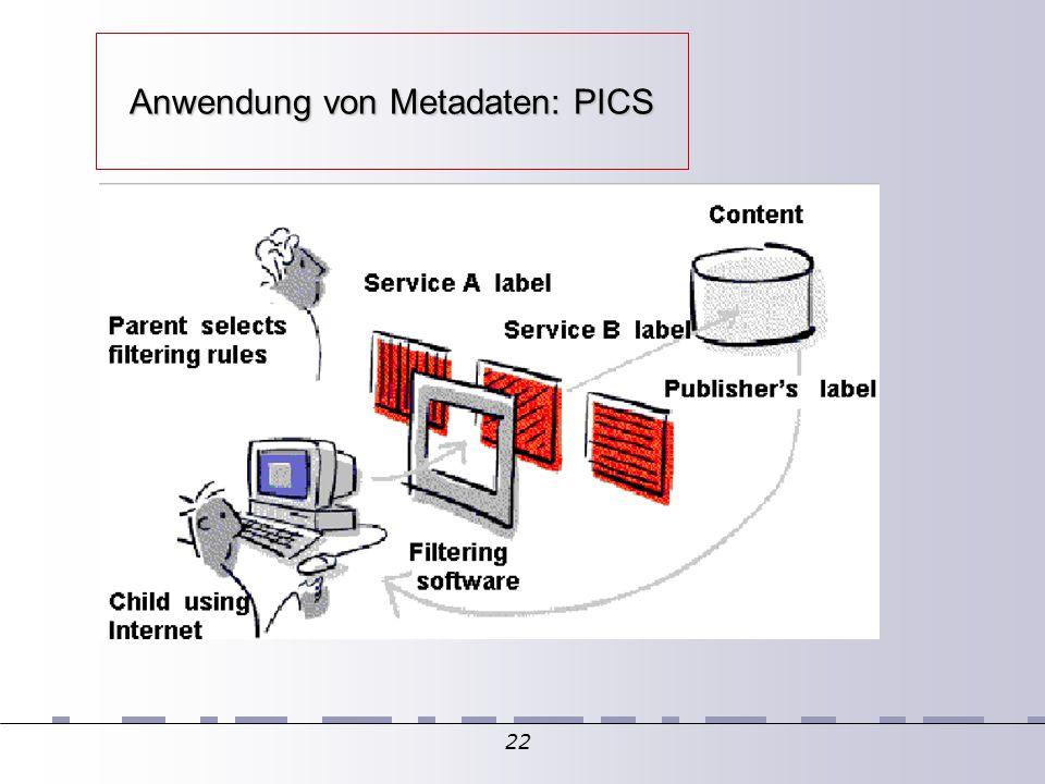 22 Anwendung von Metadaten: PICS