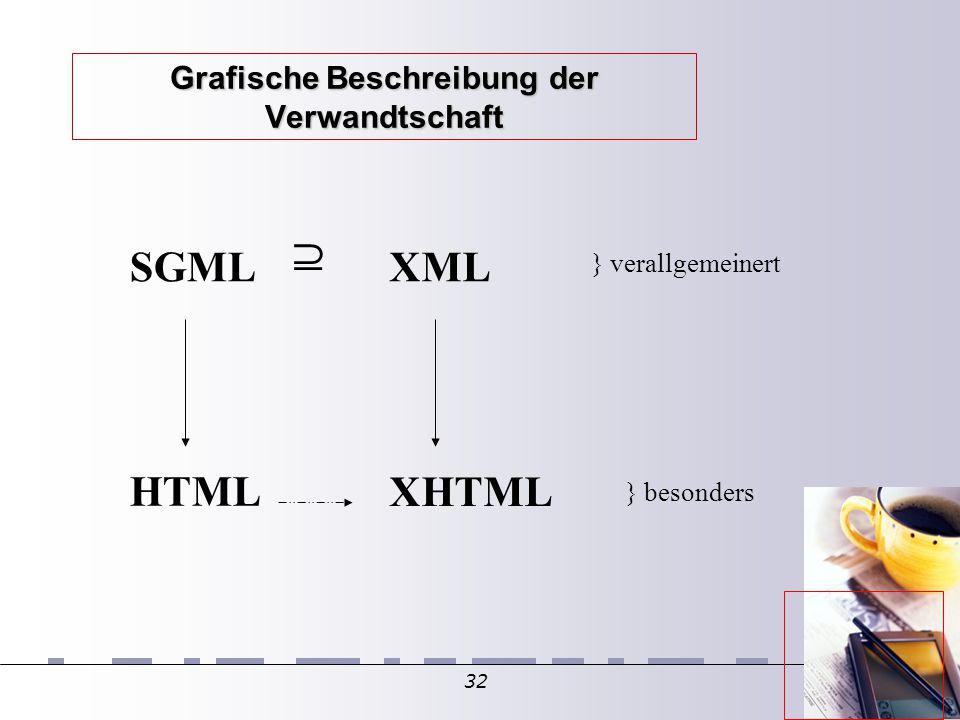 32 Grafische Beschreibung der Verwandtschaft SGML XHTML XML HTML } verallgemeinert } besonders 