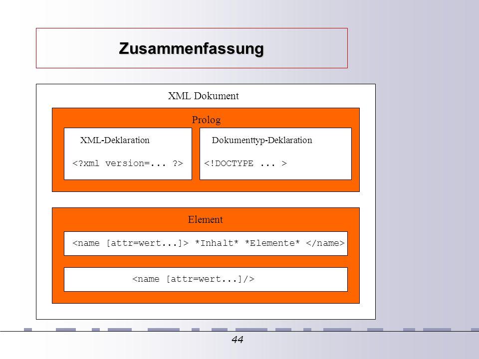 44 Zusammenfassung XML Dokument Prolog XML-Deklaration Dokumenttyp-Deklaration Element *Inhalt* *Elemente*