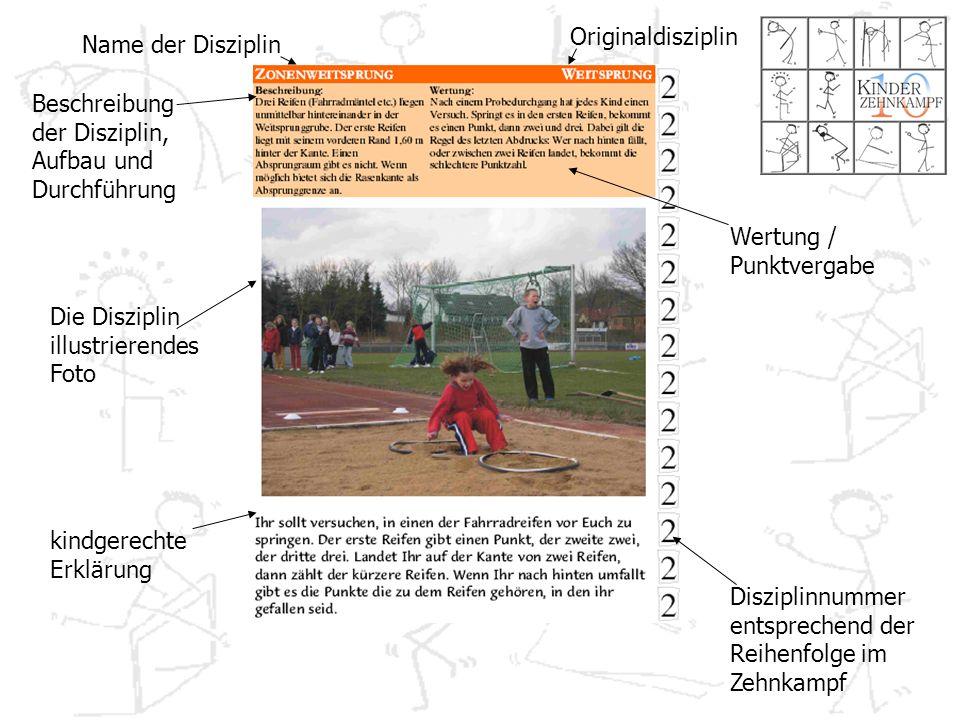 Name der Disziplin Originaldisziplin Disziplinnummer entsprechend der Reihenfolge im Zehnkampf Beschreibung der Disziplin, Aufbau und Durchführung Wertung / Punktvergabe Die Disziplin illustrierendes Foto kindgerechte Erklärung