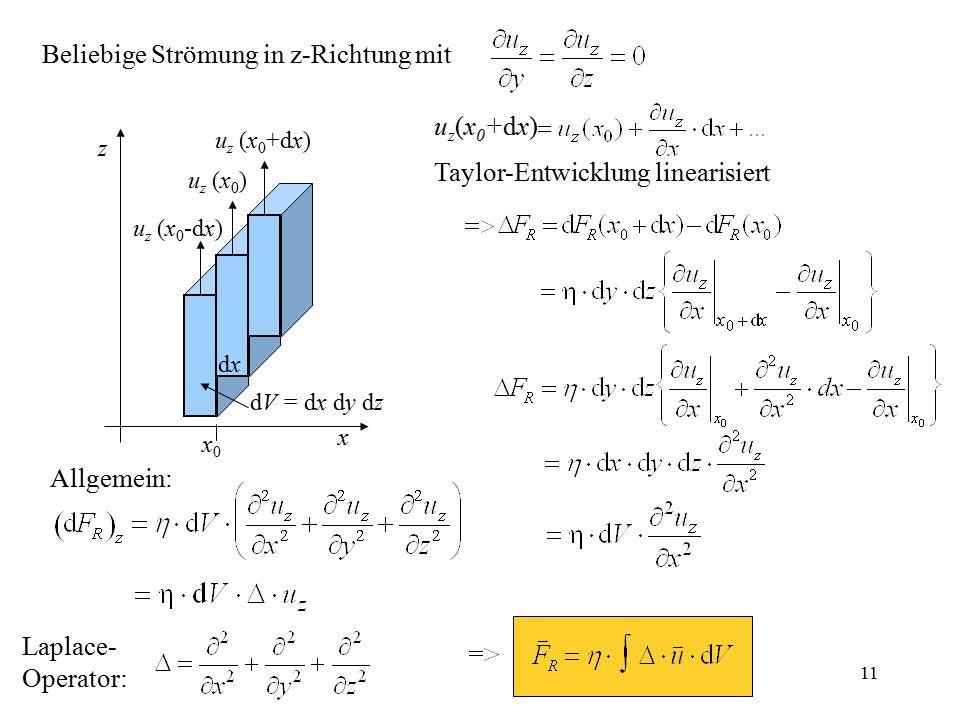Beliebige Strömung in z-Richtung mit z x x0x0 dV = dx dy dz dxdx u z (x 0 ) uz(x0+dx)uz(x0+dx) Taylor-Entwicklung linearisiert Allgemein: Laplace- Ope