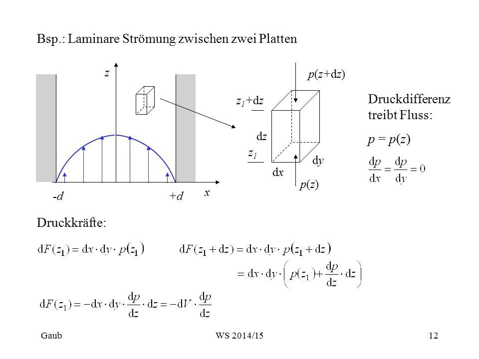 Bsp.: Laminare Strömung zwischen zwei Platten +d-d x z z1z1 z1+dzz1+dz p(z+dz) p(z)p(z) dzdz dxdx dydy Druckdifferenz treibt Fluss: p = p(z) Druckkräf