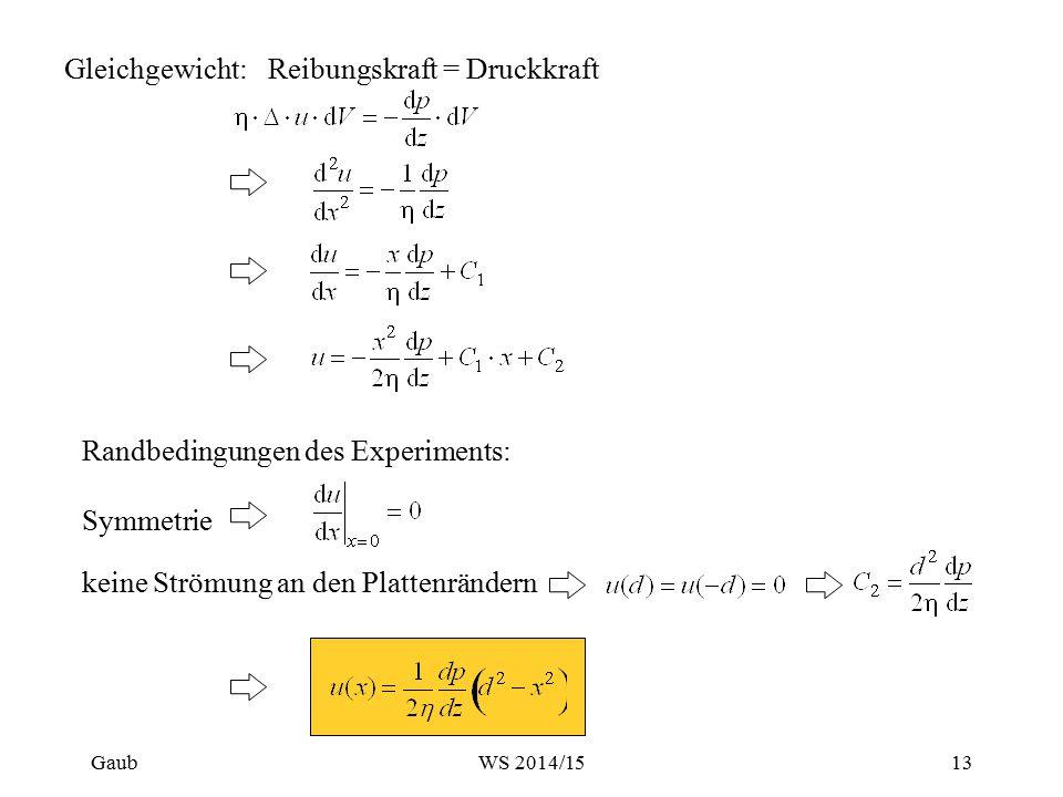 Reibungskraft = Druckkraft Randbedingungen des Experiments: Symmetrie keine Strömung an den Plattenrändern Gleichgewicht: Gaub13WS 2014/15