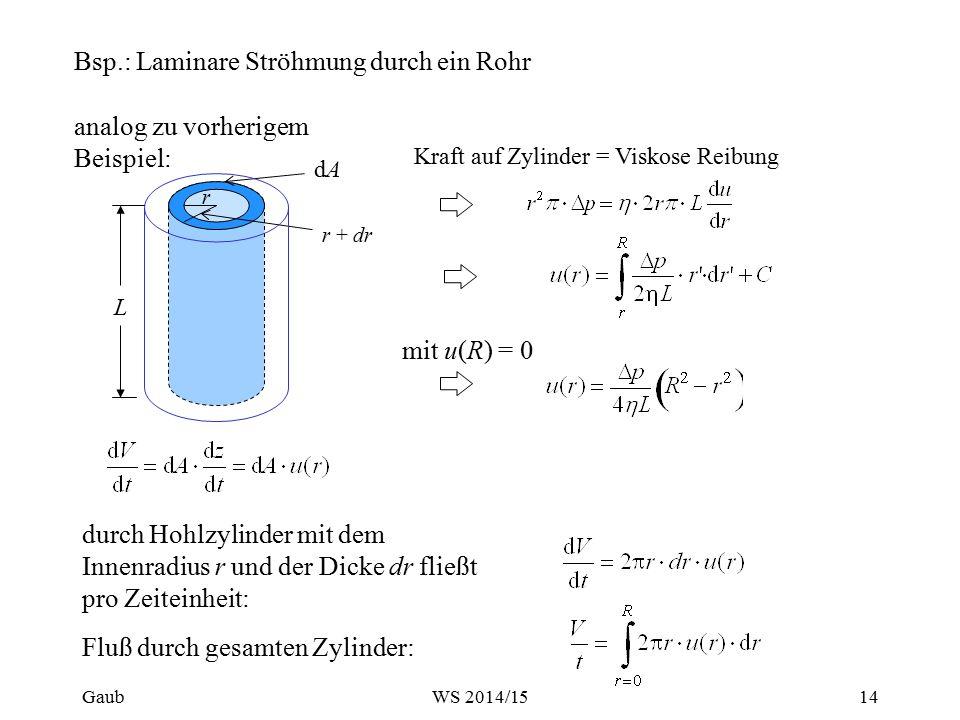 Bsp.: Laminare Ströhmung durch ein Rohr analog zu vorherigem Beispiel: r r + dr dAdA durch Hohlzylinder mit dem Innenradius r und der Dicke dr fließt