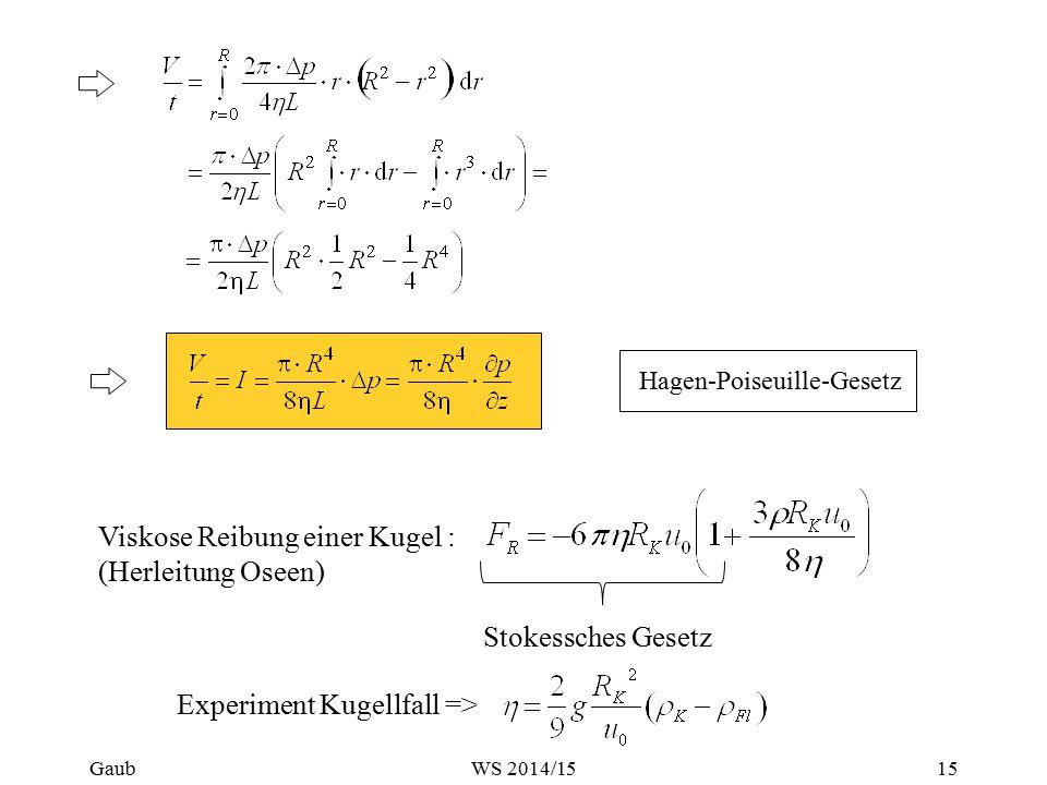Hagen-Poiseuille-Gesetz Viskose Reibung einer Kugel : (Herleitung Oseen) Stokessches Gesetz Experiment Kugellfall => Gaub15WS 2014/15