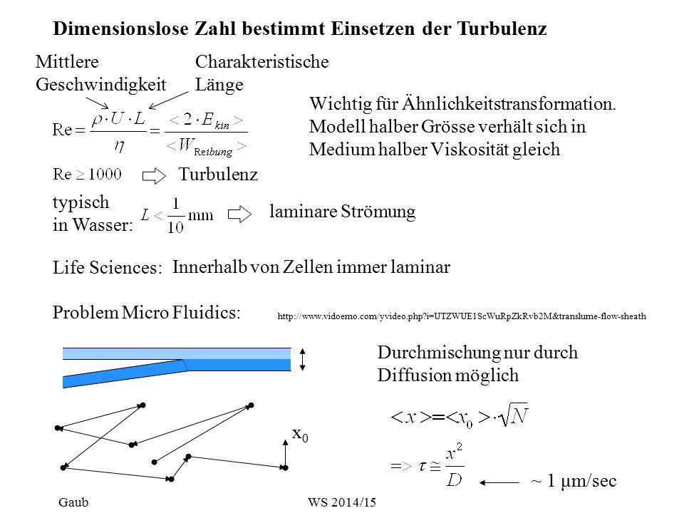 Wichtig für Ähnlichkeitstransformation. Modell halber Grösse verhält sich in Medium halber Viskosität gleich typisch in Wasser: Life Sciences: Innerha