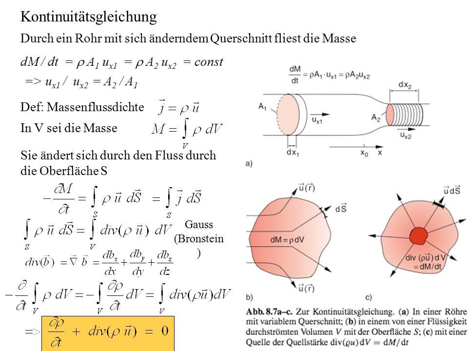 Kontinuitätsgleichung Def: Massenflussdichte => u x1 / u x2 = A 2 / A 1 Durch ein Rohr mit sich änderndem Querschnitt fliest die Masse dM / dt =  A 1
